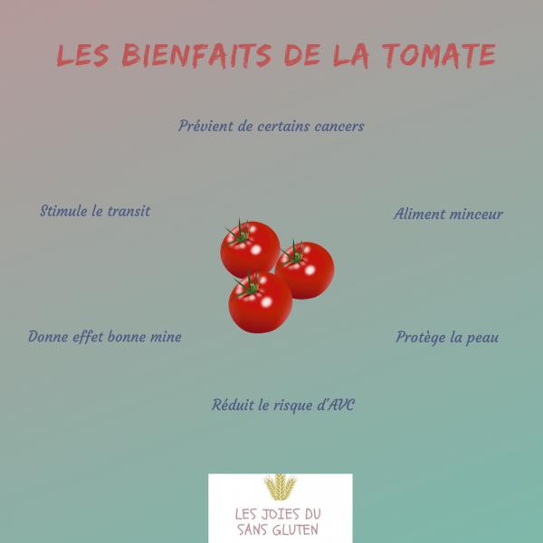bienfait de la tomate