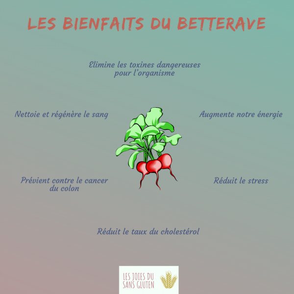 bienfait du betterave