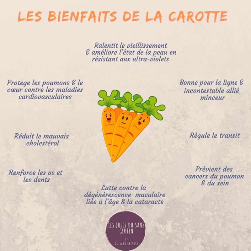 bienfaits des carottes
